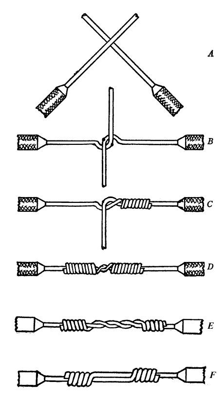 Western union splice wikipedia the free encyclopedia western union splice nasa tests on 22 and 16 awg wire showed that the western union splice is very strong and is stronger than the wire alone if done greentooth Gallery