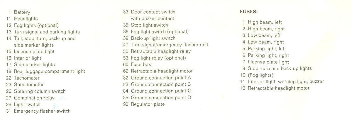 Legend Electrical Diagram 1973 Porsche 914 Part 1