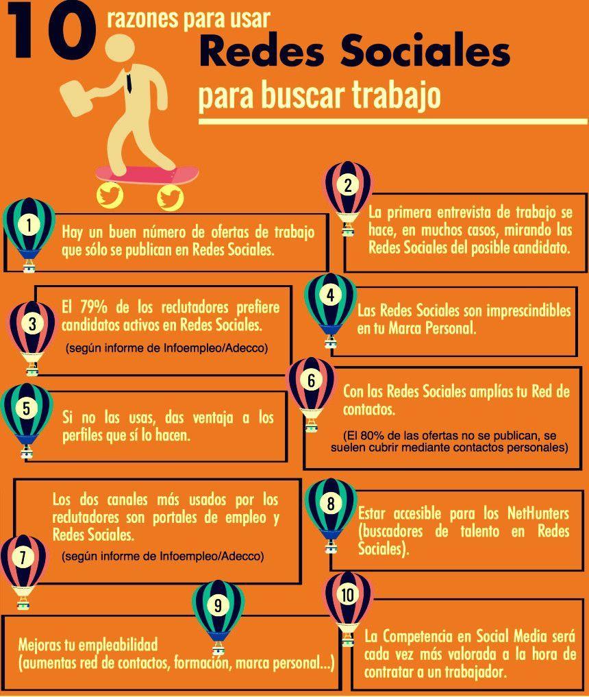 4e874d3946 10 razones para usar Redes Sociales para buscar trabajo  Infografia   SocialMedia  Rrhh  DineroExtra
