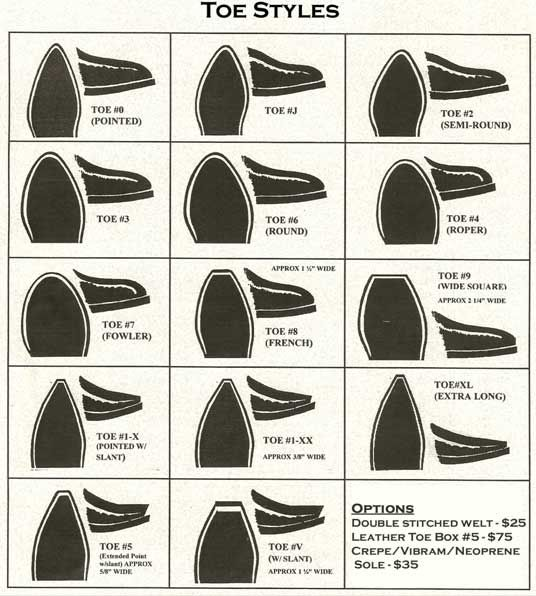 Heel & Toe Styles - Fit/Style | ass tuce | Pinterest | Motorcycle ...