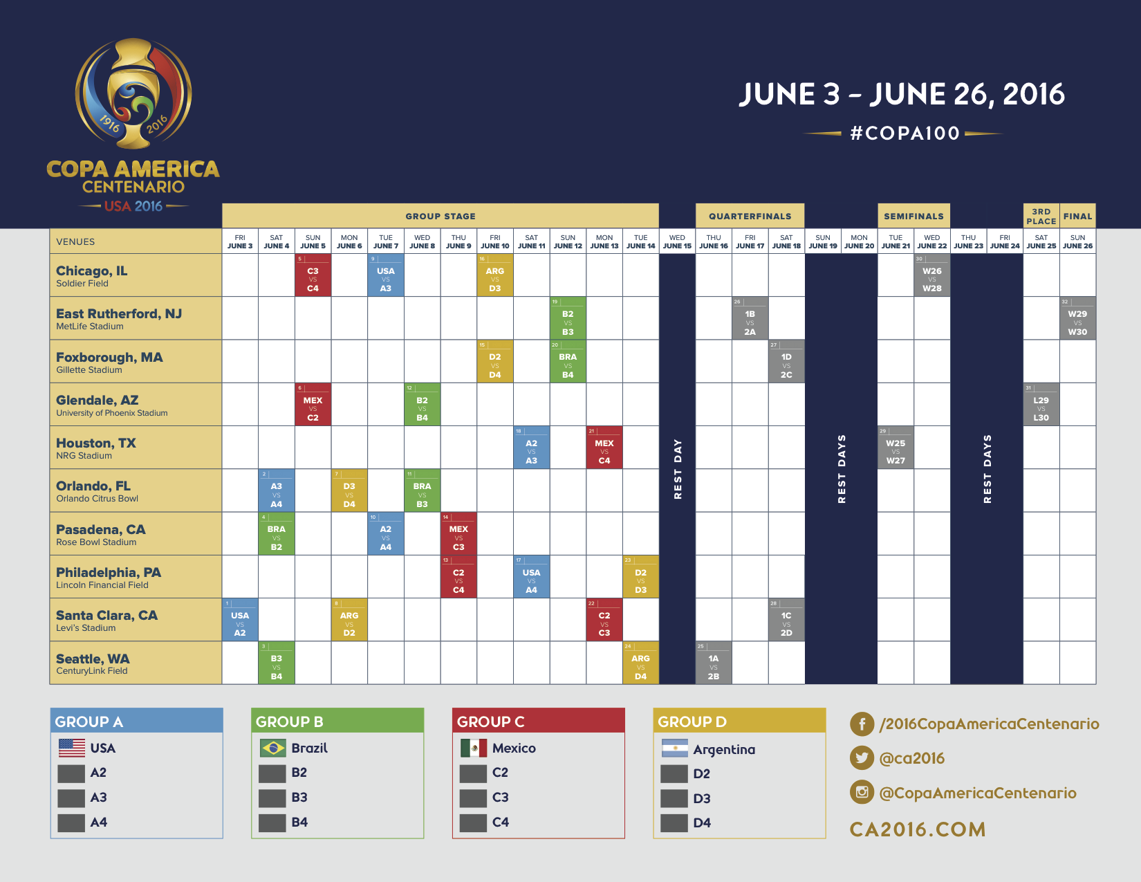 Us National Team To Open Copa America On June 3 As Tournament Schedule Is Released Copa America Centenario America Santa Clara