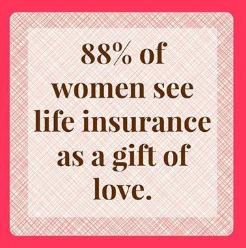 Life Insurance Is A Gift Before Asking A Question How Much Is