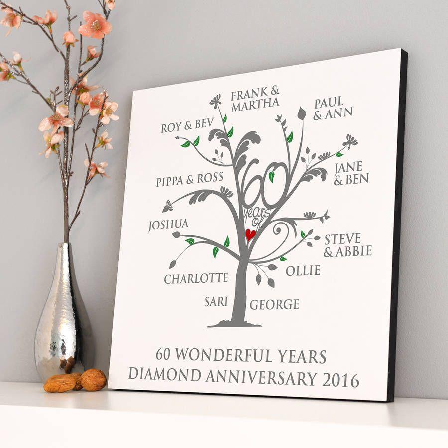 Personalised Family Tree Print Birthday Wedding Anniversary Gift Flowers Hearts