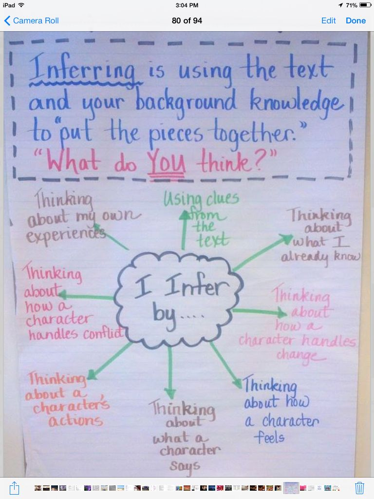 Reading strategies making inferences anchor chart also text message analysis and citing evidence general rh pinterest