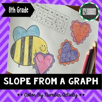Valentine s Day Slope from a Graph Color By Number Activity