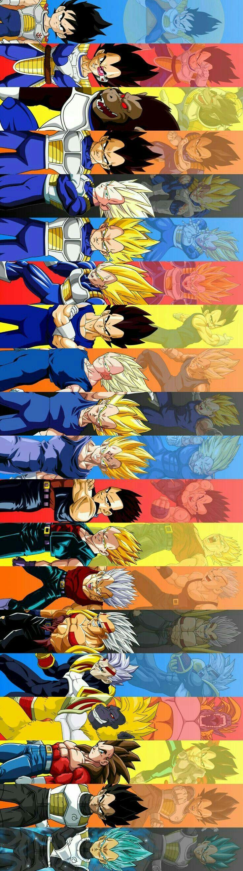 The evolution of vegeta - Dragon ball