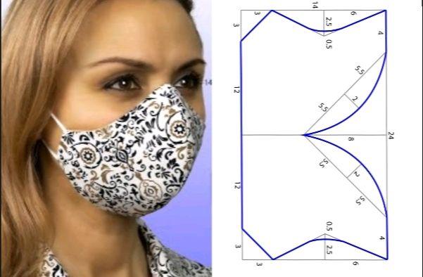 Como fazer mascara de tecido. MOLDE PDF Verefazer,