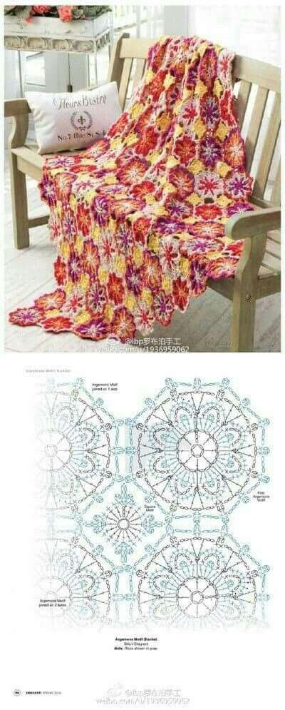 Pin de gloria elena en sobrecamas | Pinterest | Manta, Tapetes de ...