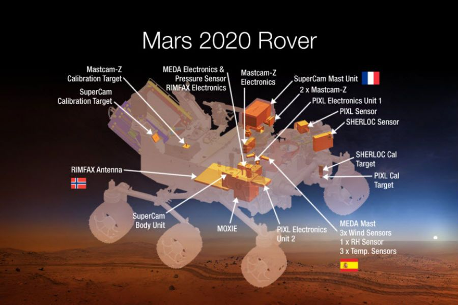 NASA's Mars 2020 rover tools it will use to hunt for