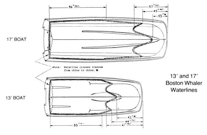 related image boat plans pinterest boston whaler boston rh pinterest com boston whaler montauk 17 wiring diagram
