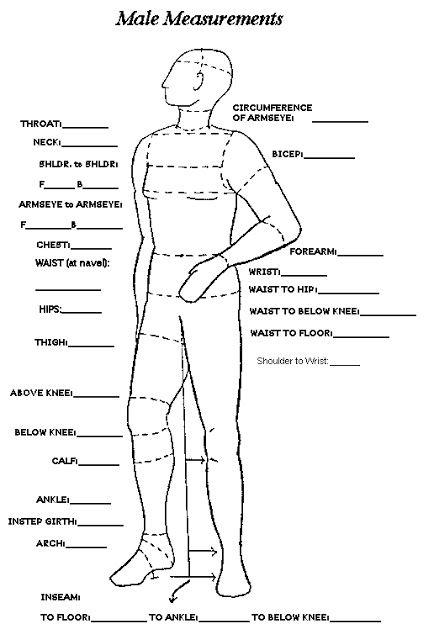 Mask Costumes Measuring Up Sewing Measurements Sewing Men Measurement Chart