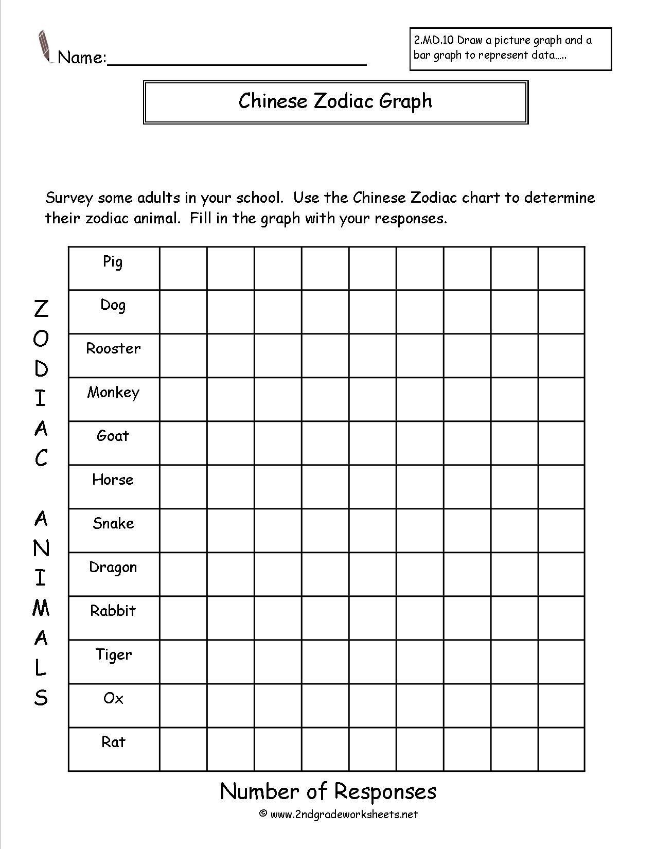 Reading Charts And Graphs Worksheets Free Reading And