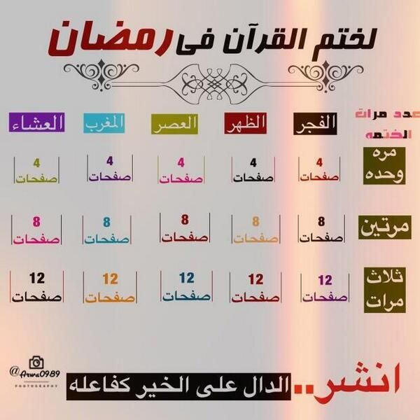 Image Result For جدول ختم القران في رمضان Rid Boarding Pass Ramadhan