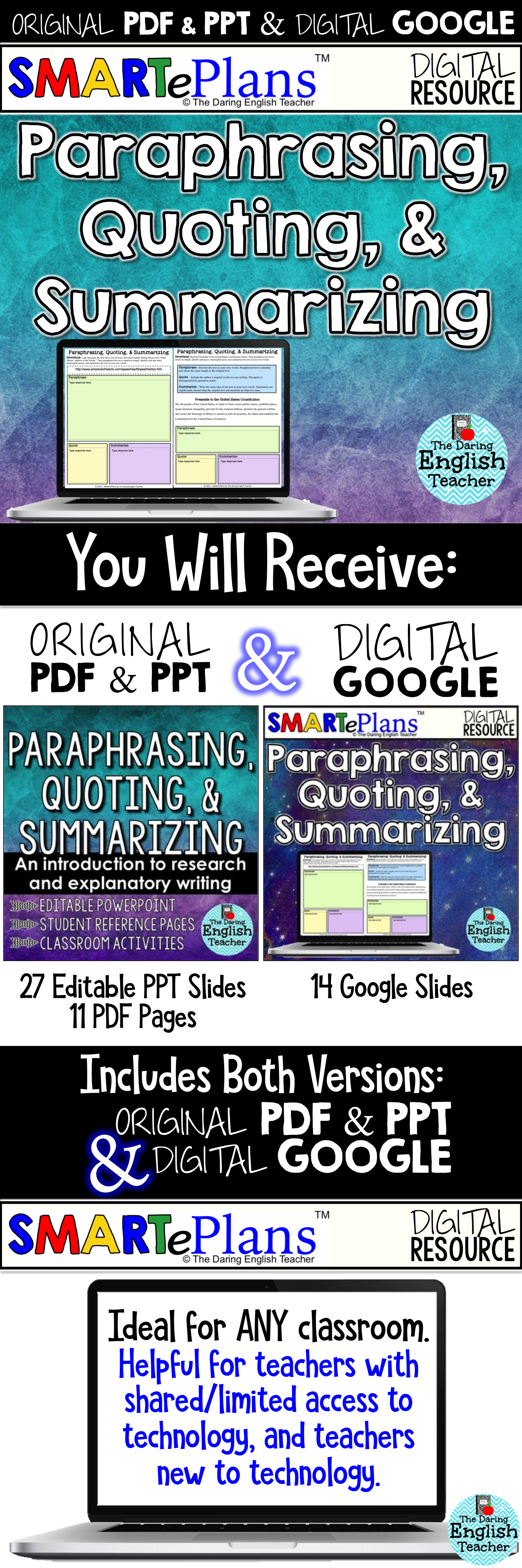 Teaching Secondary English Language Art Student How To Properly Paraphrase Quote And Su Informational Text Google Drive Lessons Paraphrasing Summarizing Quoting Ppt Scientific Writing
