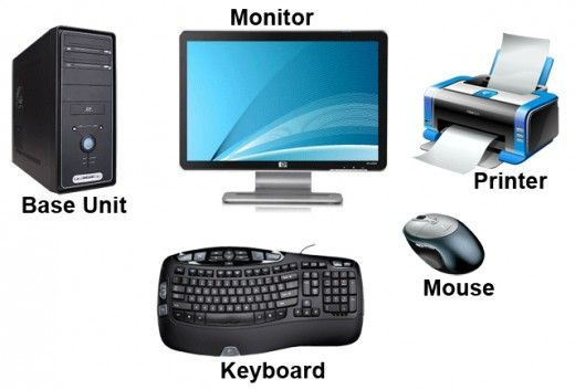 All You Need To Know About Computer Parts Computer Knowledge Computer Repair Store Computer