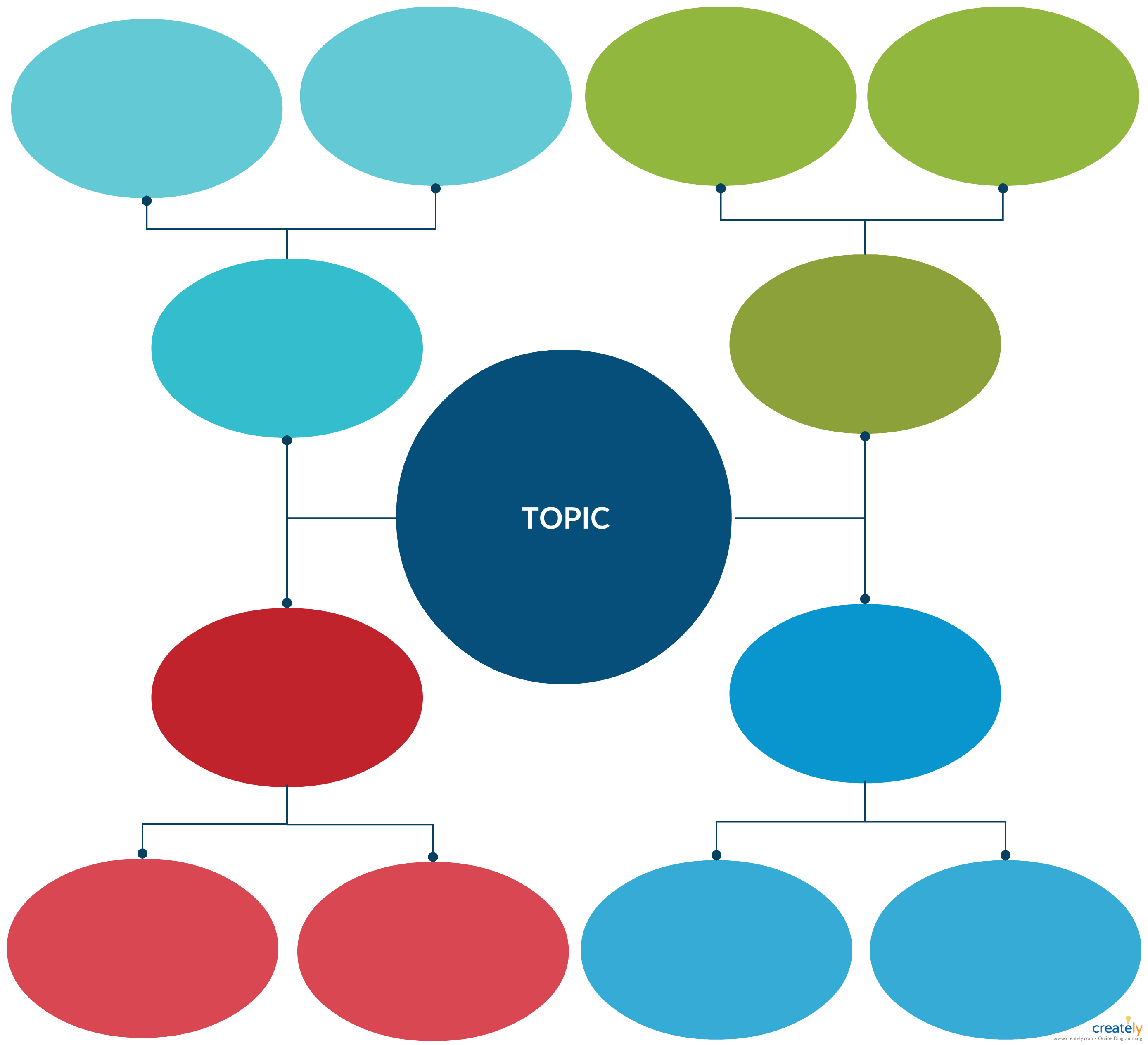 Concept Map Tutorial How To Create Concept Maps To