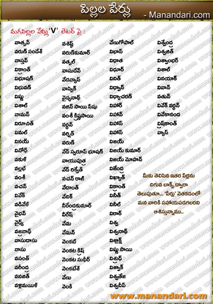A B C D E F G H I J K L M N O P Q R S Telugu Baby Girl Names Baby Boy Names Boy Names