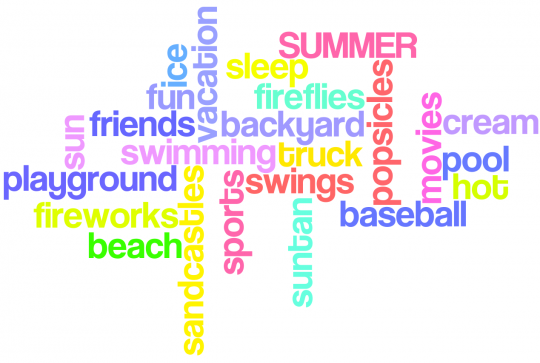 Fun With Word Clouds: Great way to make connections related to concepts being studied/talked about.  Can create them while using AAC devises/systems and create a lot of opportunities for conversations.  This page has links to several different sites to make word clouds.
