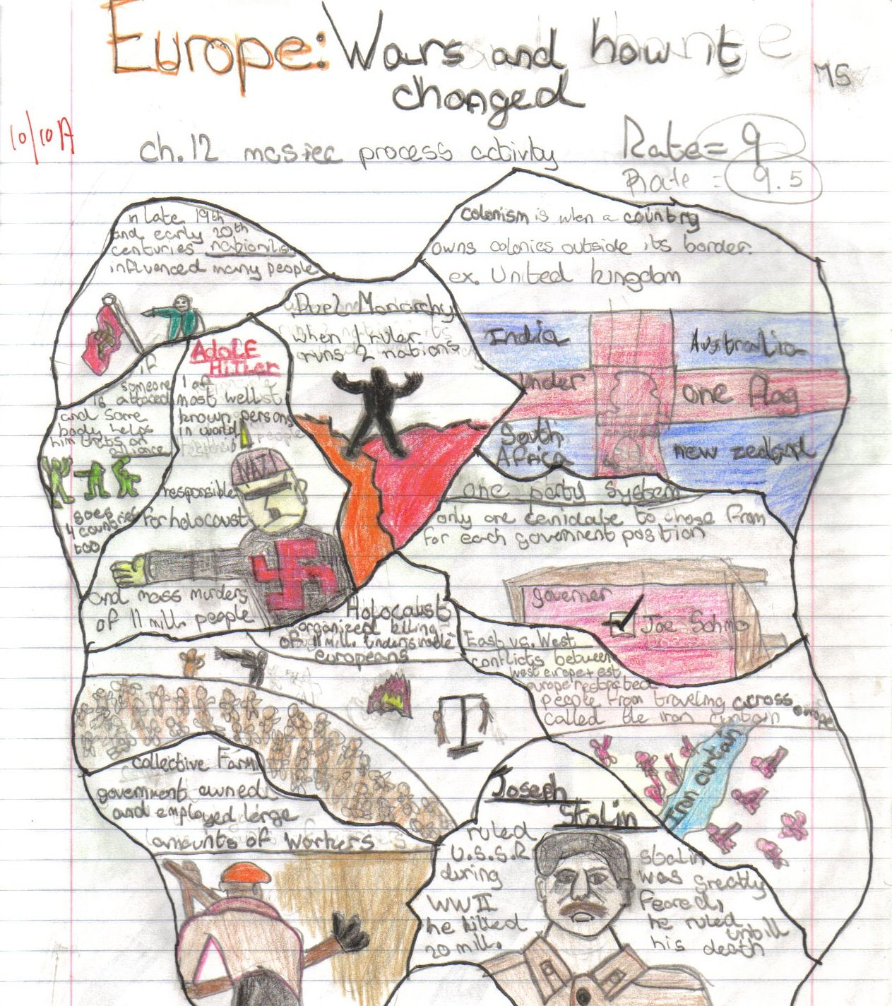 Great Ideas For Creating A Geography Interactive Notebook