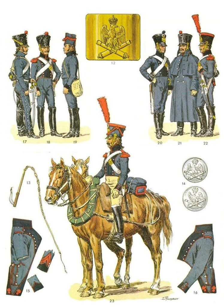 Best Uniform - Page 218 - Armchair General and HistoryNet >> The Best Forums in History