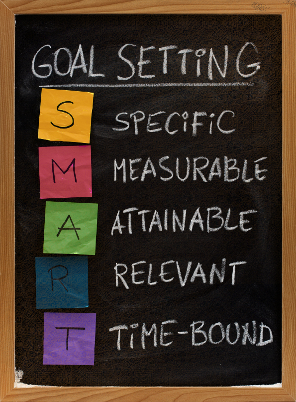 short term goals examples google search productivity planning