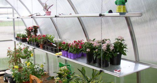 Systems trading corp greenhouse