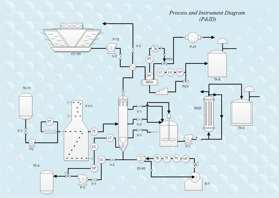 small resolution of a piping and instrumentation diagram p id is a schematic illustration of functional relationship of piping instrumentation and system equipment