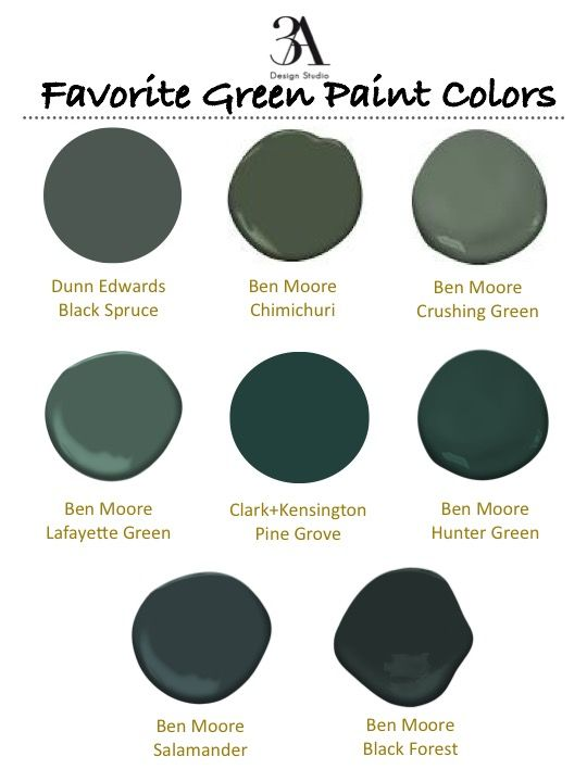 Blog Interior Design Pensacola 3a Design Studio Dark Green Kitchen Green Paint Colors Green Cabinets