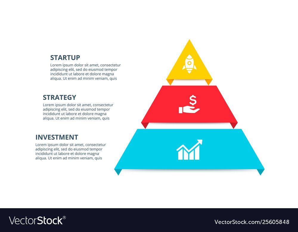 Editable Infographic Template Of Stacked Pyramid Chart Blue And