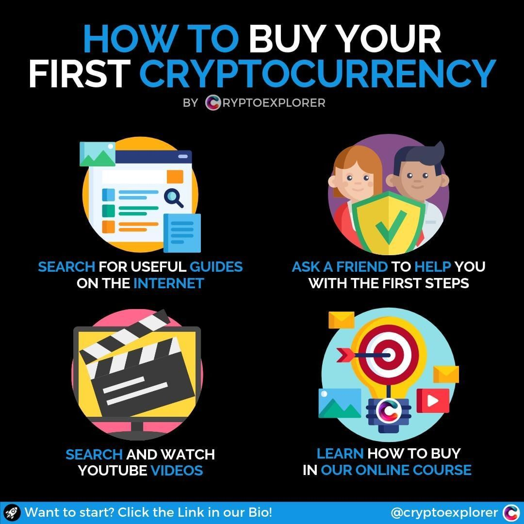 how do you know which cryptocurrency to buy