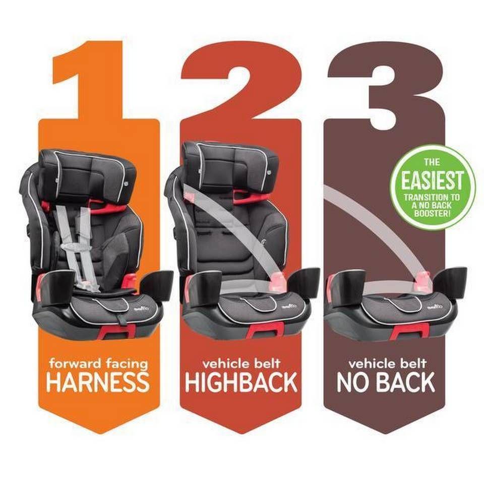 Evenflo ADVANCED Transitions™ 3-in-1 Combination Seat | BabyRecs ...