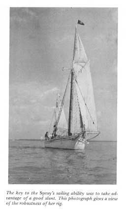 Joshua Slocum, The Yacht Spray, Sailing photos
