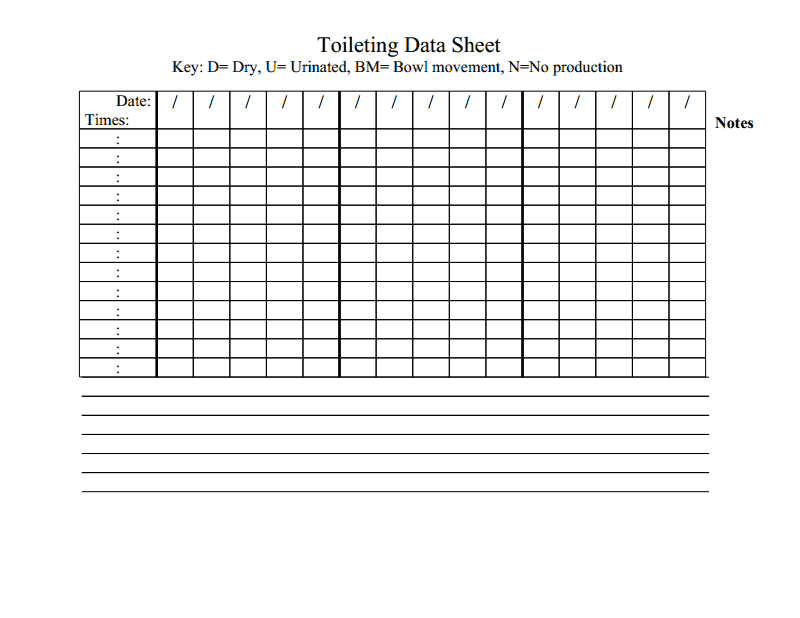 Toileting Data Sheet  Simple Toileting Data Form  Data