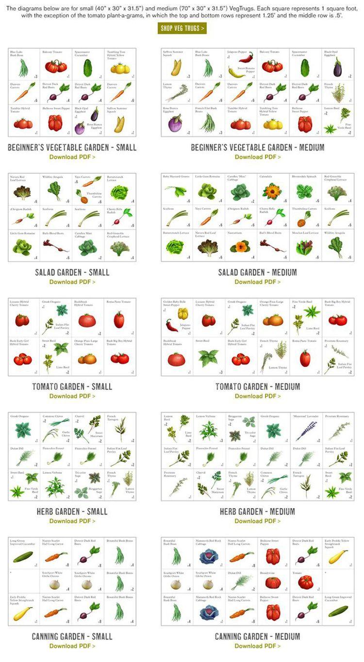 c49d2a057279d15d44f2b9b6af12e3ee - Arizona Master Gardener Manual Pdf Download
