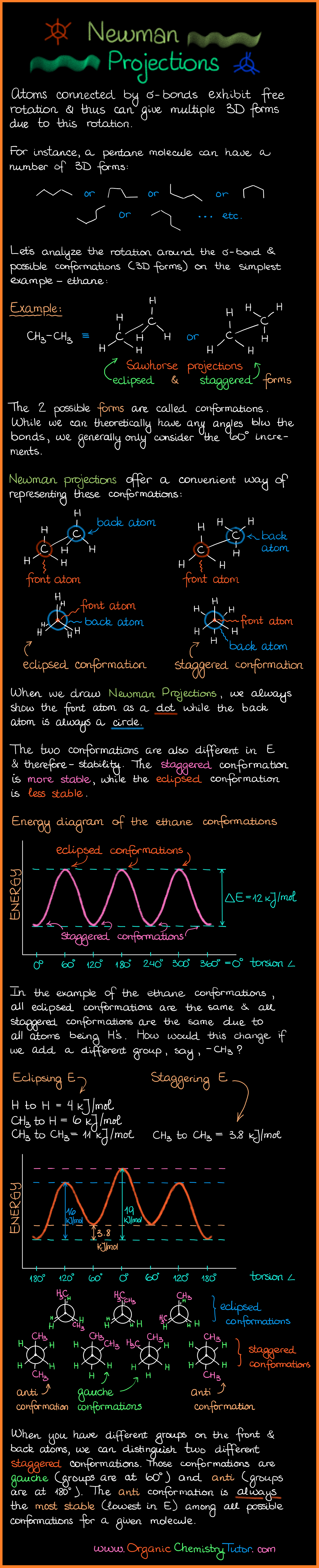 Organic Chemistry With Images