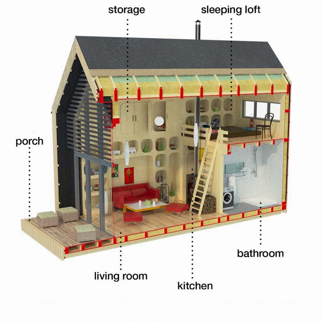 3d Tiny Home Plans Under 1000 Sq Ft With Loft Bedroom Tiny Cabin Plans Tiny House Plans Small Cabin Plans