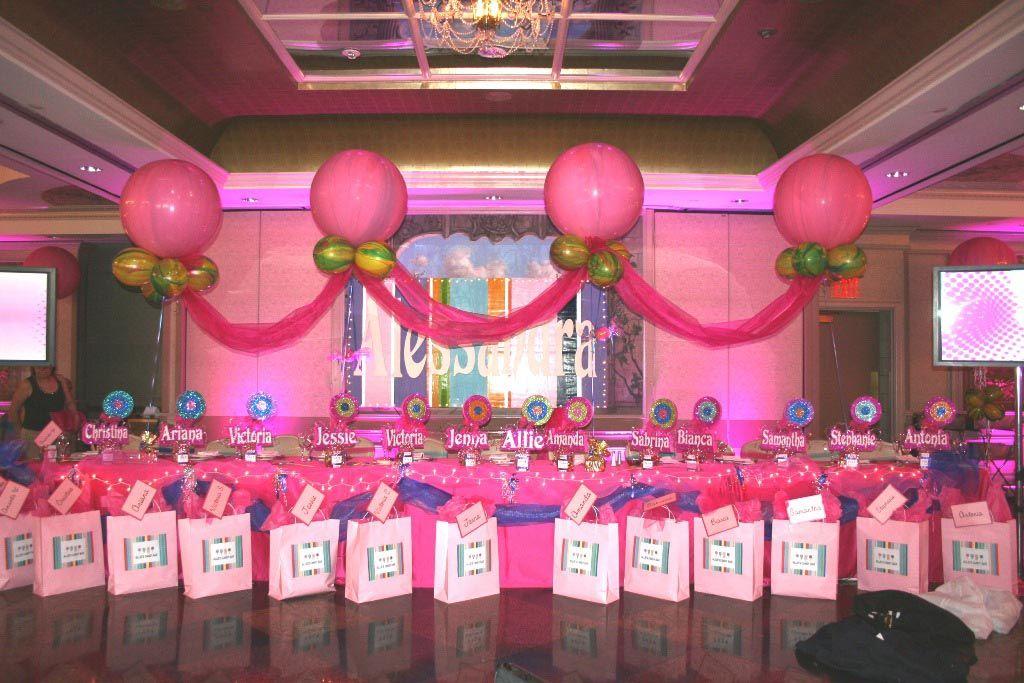 Surprise 16th Birthday Party Ideas httpswwwdjsdurban 16