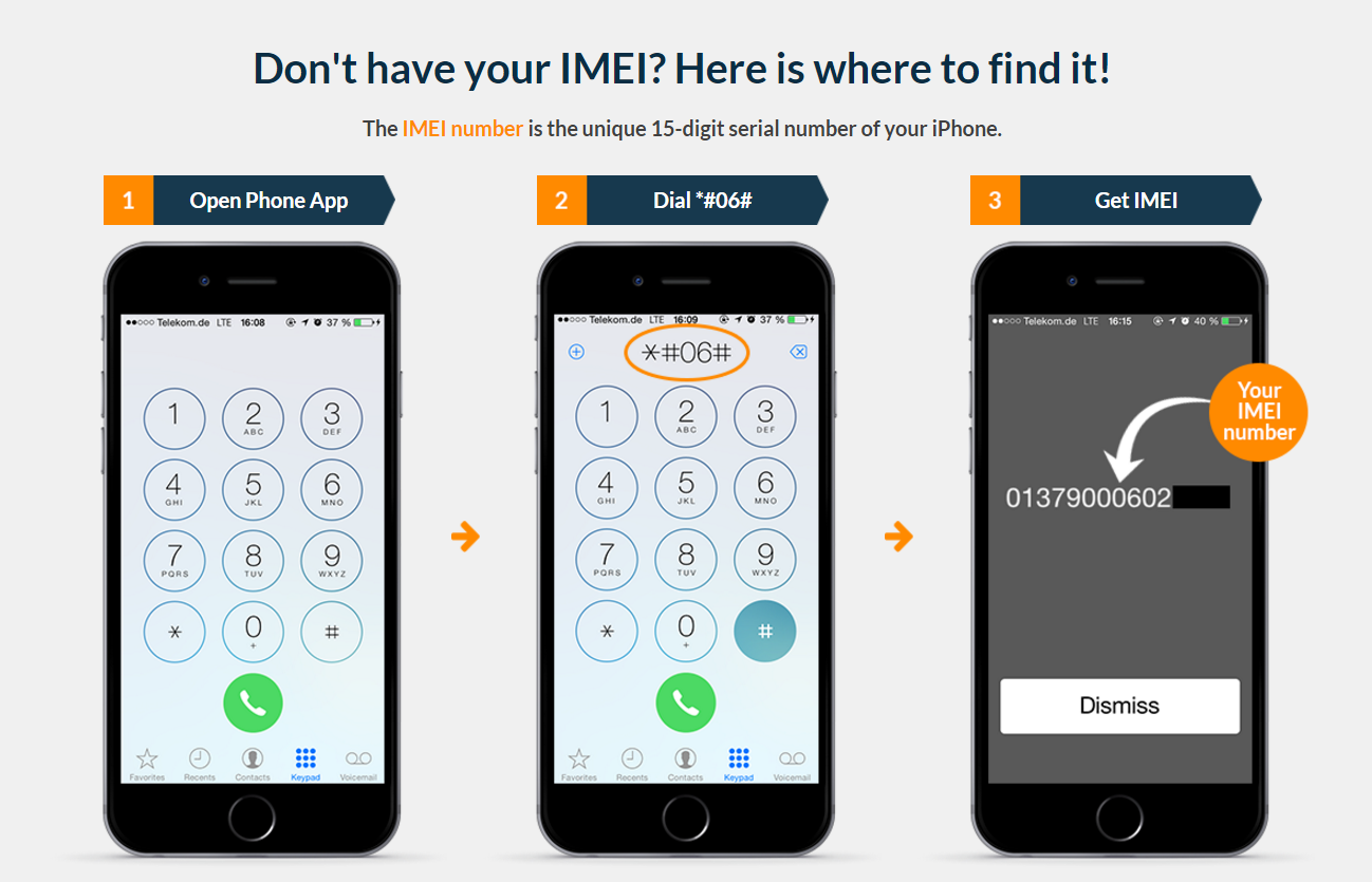 Imei Stands For Phone Iphone Cell Phone