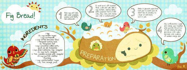 Illustrated Recipes by Itzá Maturana, via Behance