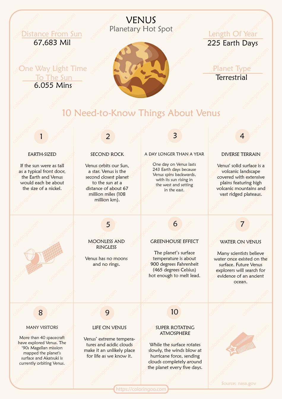 10 Need To Know Things About Venus Pdf Worksheet Worksheets Venus Need To Know [ 1344 x 950 Pixel ]