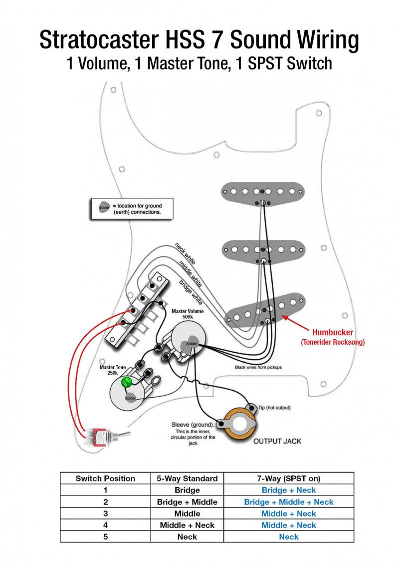 Pin On Guitar Bits