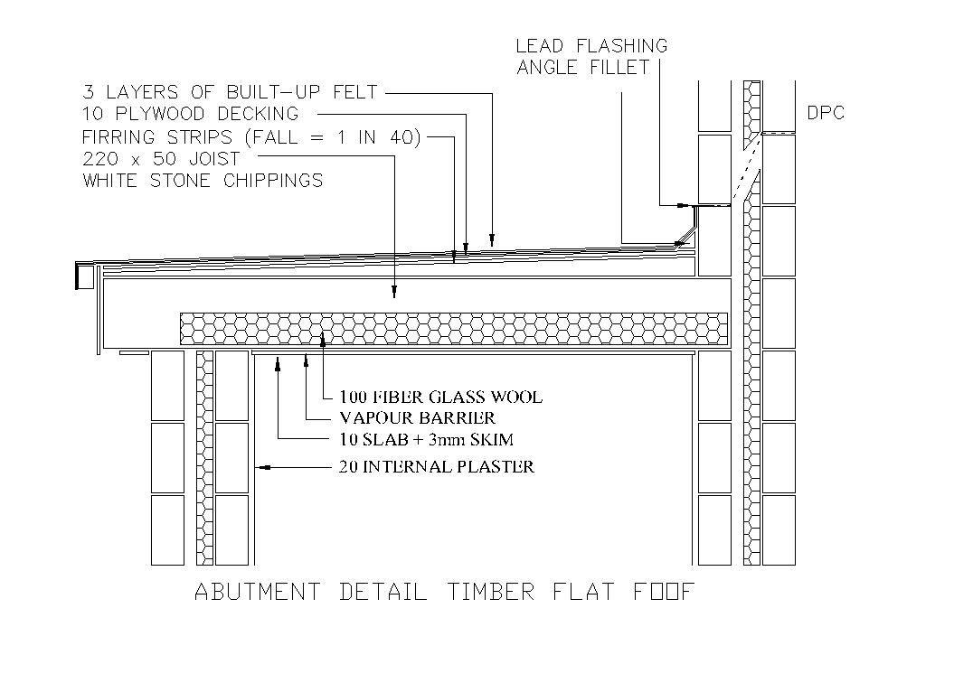 Flat Roof Mariners Way Remodel Pinterest