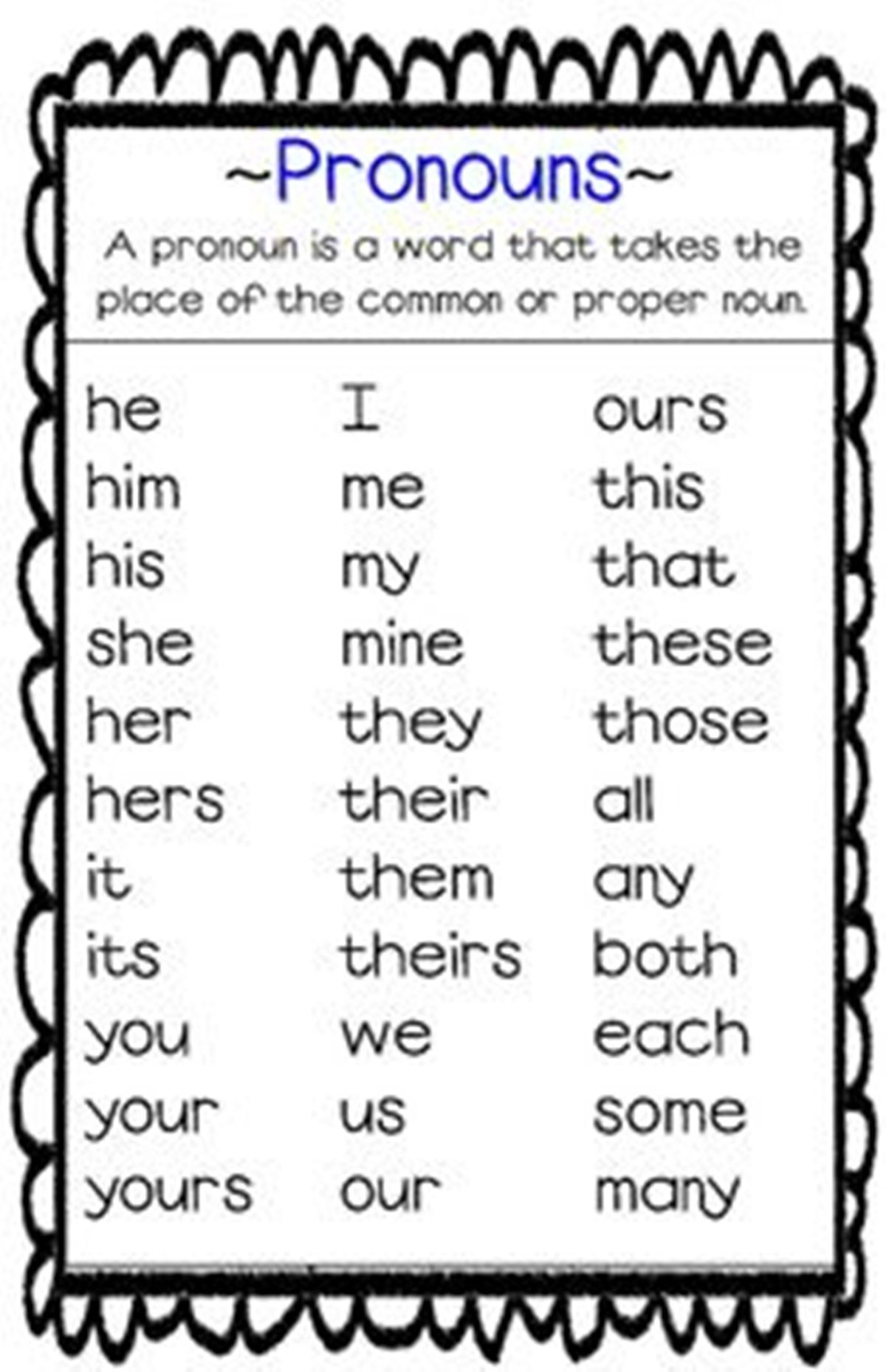 Pronoun In English