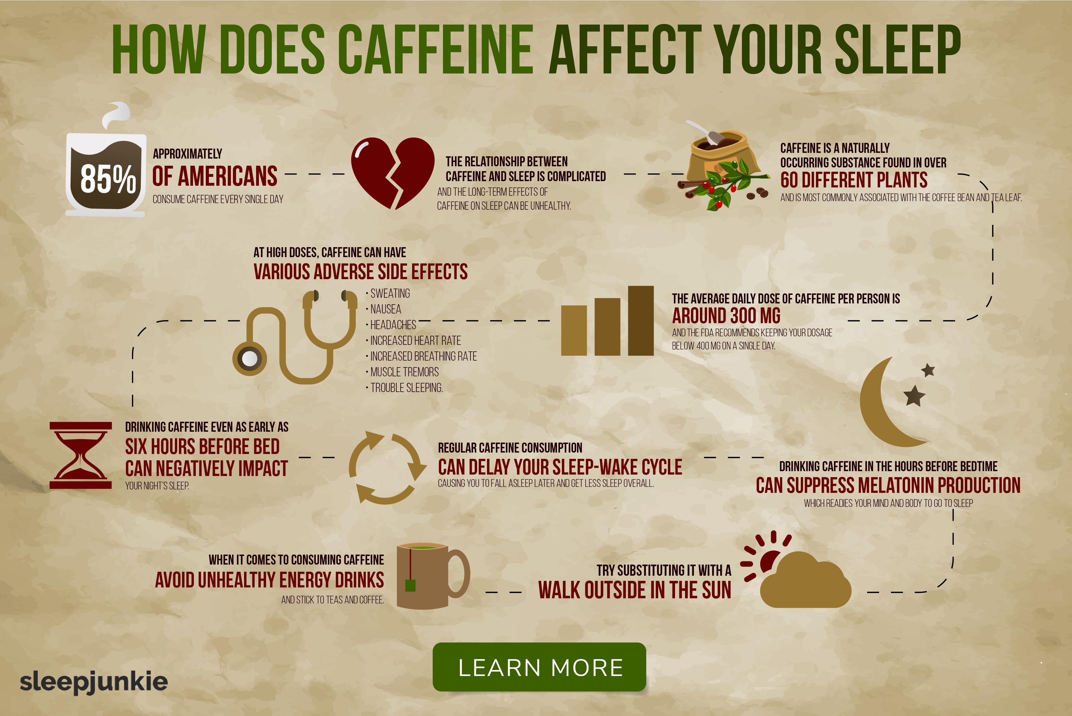 How Does Caffeine Affect Your Sleep Sleep Junkie Caffeine Circadian Rhythm Sleep