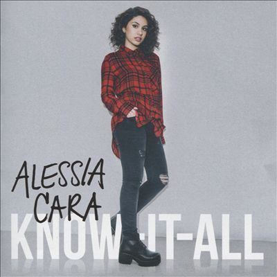 Know-It-All by Alessia Cara (Popular)