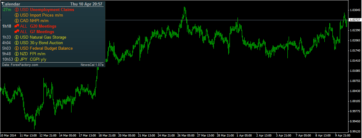 Forex risk management policy india dubai