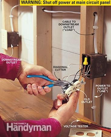 How to Install GFCI Outlets | Outlets and Electrical wiring