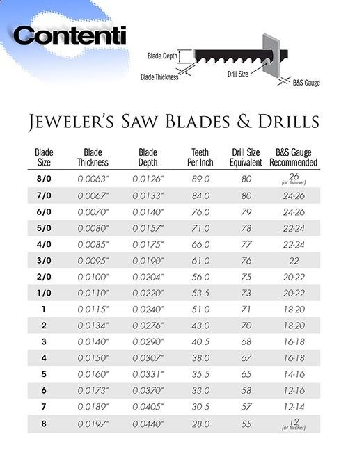 Jeweler   saw blades drills jewelers come in  wide array of sizes identified by relative numbers the higher number blade also rh pinterest