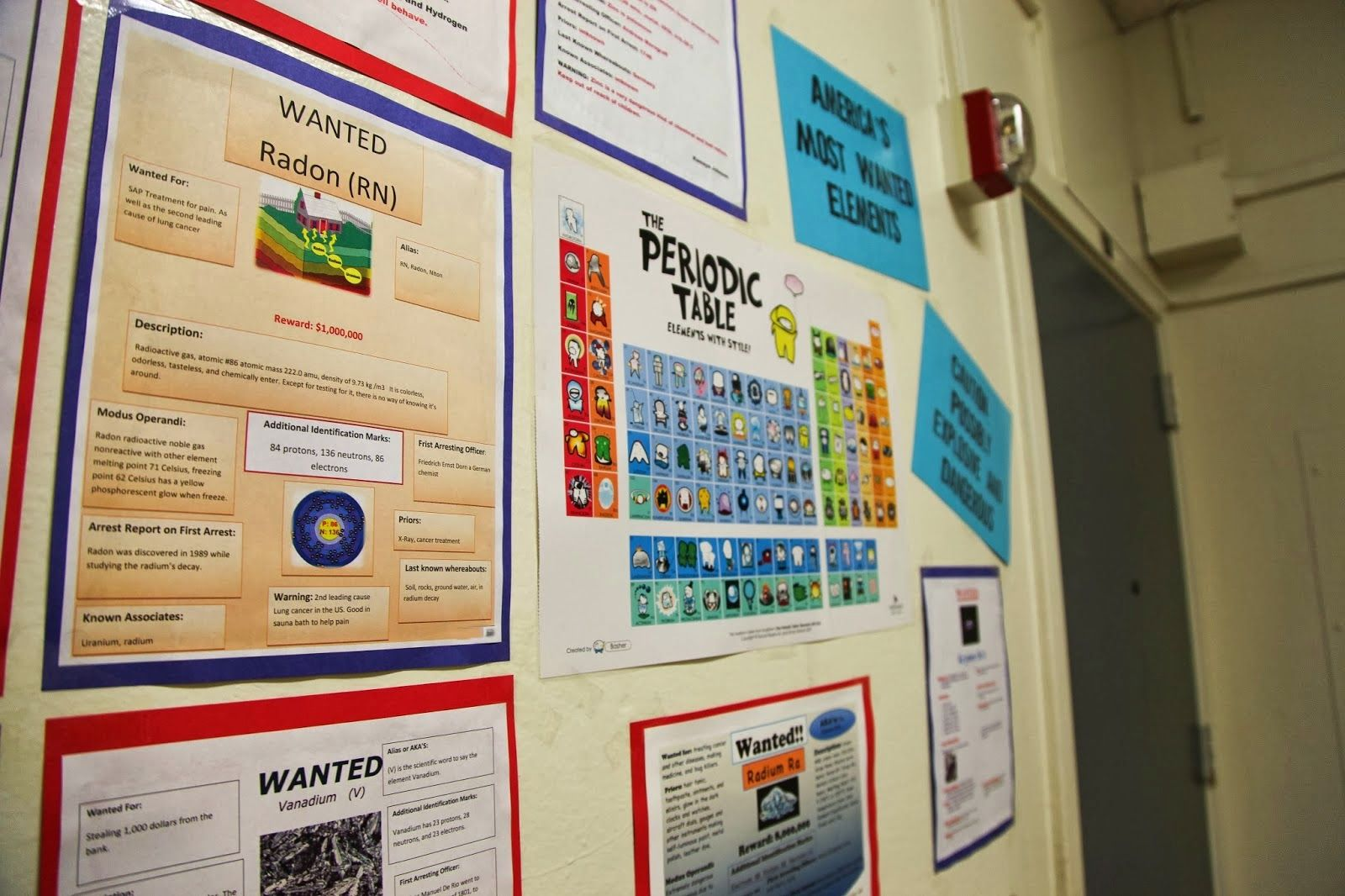 Americas Most Wanted Element Posters Sizzlin Science