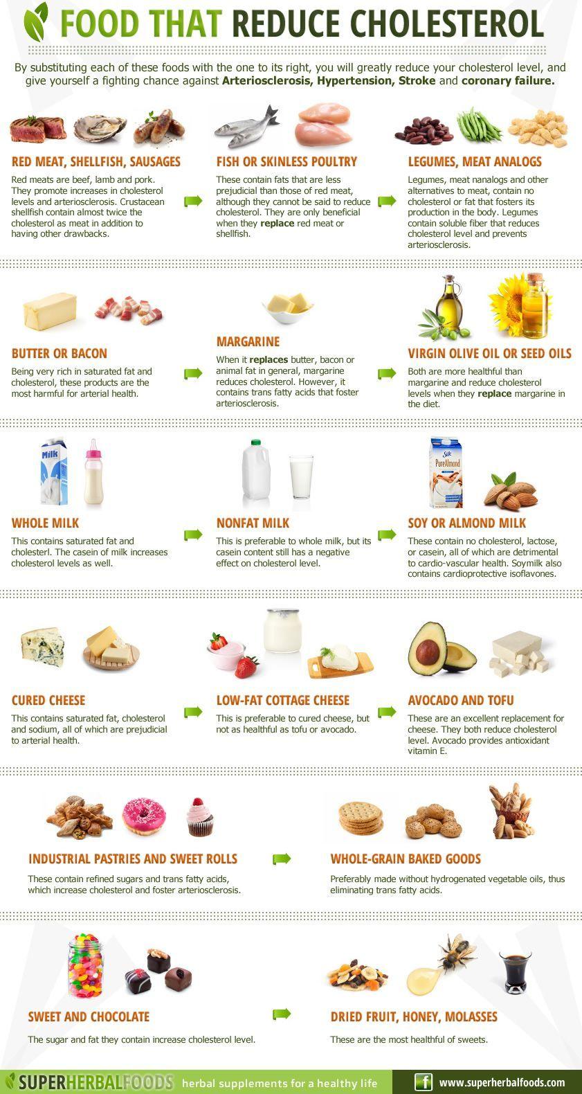 Super Herbal Foods